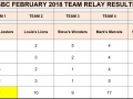 Team-Relay-Pointsweb