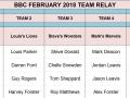Team-Relay-Teamsweb